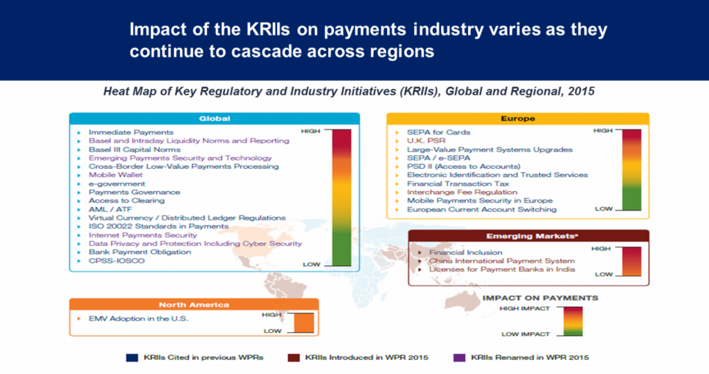 Impact_of_KRIIs_on_payments_industry_across_regions_(heatmaps)